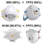 R. Arafat: Megkezdjük kétszázezer FFP2 szűrésvédelmi osztályú légzésvédő álarc kiosztását
